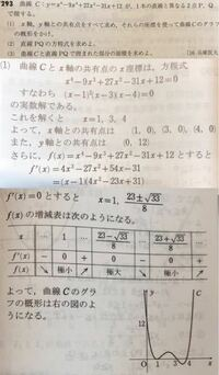 解答のグラフに、x=(23±√33)/8での極値のy座標が書いてないのですが、こういうy座標求めようとしたら、計算がエグいことになるやつはアバウトにかいてごまかすのが普通ですか?