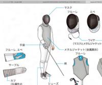 コロナと共に! 新しい時代に合わせた卓球技術をいますぐ開発研究しよう。 !!  チキータとかYGとか 難しくなりそう・・・・・・    卓球コロナ対策 「正式ユニフォーム防具」が決まりました。マスク、手袋着用   みなさんのアイデアを お待ちしています。      ↓画像 劍をラケットに変えます。