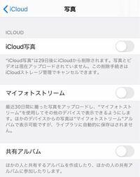 iPhoneの設定でicloud写真をオフにしても、iPhoneで撮った写真やビデオが削除される訳ではないですよね?