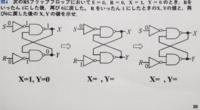 RSフリップフロップ回路の問題の解き方が分かりません。教えて下さい。