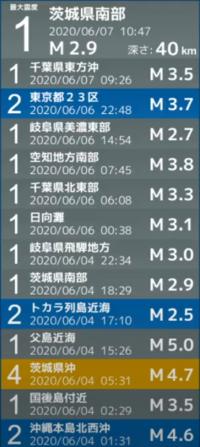 地震毎日起きてますが震度1は生活振動で地震とは関係ないですよね。 https://www.youtube.com/watch?v=Fv4hH4GEC84