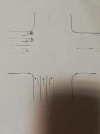 原付の二段階右折についてです。 片側3車線の道路で右折する場合、左折専用レーンから右ウインカーを出し直進し、右へ方向転換してウインカーを消しますが、その後待つ場所は左折専用レーンの延長の左端で良いの...
