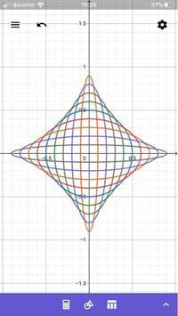 グラフのアプリで遊んでいる時に、 楕円 (x²/a²)+{y²/(1-a)²}=1 で、aを0→1で動かした時に包絡線がアステロイドになりそうだなーと思ったのですが、これは証明できますか?