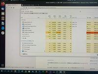 virtualboxを利用しUbuntuでFirefoxのタブを2枚以上開くとフリーズし動かなくなります。タスクマネージャーを開くとディスクが毎秒600MBくらい使用されています。 昨日使い始めたばかりでどうしたら良いのか分からず困っています。 詳しい方対処法をわかりやすく教えてください。 よろしくお願いします。