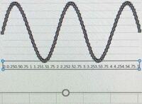 Excelでグラフを作っているのですが、どうやっても横軸の目盛りを変更できません。 これでは間隔が狭すぎるので、1 2 3 4というふうにしたいのですが、どうやったらいいですか??