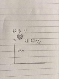重力以外の力を無視した時、空中に存在するおもりは加速度gの等速直線運動を行う。図のように、地上10メートル上にあるおもりをそっと落とした時、地面に着くまでの時間tを求めよ。重力加速度は9.8m/s2とする。 ...