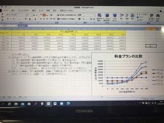 グラフ,料金プラン,コピー,エクセル,問題