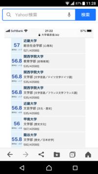 関西学院大学(関学)は偏差値の低い大学(聖和大学)と合併したため凋落したのですか? 偏差値が下がってしまい産近甲龍レベルになってるので気になってます。