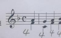 楽譜の読み方について質問です。楽譜の最初に書いてあるCのような記号は4分の4拍子という意味だと聞いたのですがこの楽譜の場合、4拍目に最初の音(ファもしくはラ)で入り2小節目3小節目と進んでいけばいいのですか?