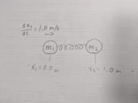 ばねにつながれた2つの質点の問題の解き方を教えて下さい。 m1=m2=1.0kg、ばね定数k=4.0N/m、外力F=0 t=0のとき、x1=0.0m、x2=1.0m、dx1/dt=1.0m/s、dx2/dt=0.0m/sとする。このときのx1(t)、x2(t)を答えなさい。 ...