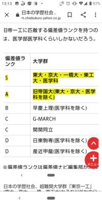 早慶の合格者の偏差値は東大や京大や東工大に進学している人も含むから異常に高く出ますよね。では質問ですが、筑波大と早慶はどちら上でしょうか。