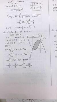 数3積分 X軸の周りに一回転させて出来る立体の体積を求める問題です。何故交点のy座標を求めているのでしょうか??