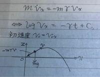 速度vに比例した抵抗力-mγvを受ける場合の放物線運動について質問です。 水平方向の運動方程式を積分すると写真のようになると思うのですが、初速度をv0=v0xとして積分する場合 C にv0xを代表すれば良いのですか?