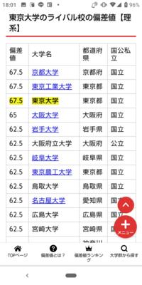 岩手大学や岐阜大学は名古屋大より難しいですか?