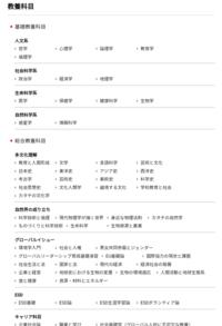 神戸大学の国際人間科学部環境共生学科で取れる授業科目は以下のようなのですが、それぞれ何個ずつとることができますか?
