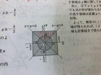 数学の領域の問題でx+y>0,x-y>0なのは赤色のところではないのですか?(もう少し上にも広がっていますが、問題で別の条件があるので無視してください)