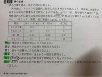 濃縮率の計算です。 下記の写真の問6がわかりません。 問5の答えが2.16g (原尿中に含まれる1時間あたりの尿素の量) 1×60×2.0/100=1.2g(1時間に生成される尿中に含まれる尿素の量) ↑ここまでは理解できます。 ...