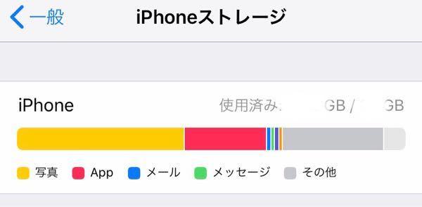 iPhoneストレージのその他って何ですかね? 結構消費が凄いので、気になってて…