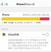iCloud写真が1%から増えないのですがどうすれば増えますか??