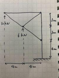 建築構造力学に関する質問です。 この写真の架構について、支点反力、軸力図、せん断力図、曲げモーメント図の求め方を教えていただきたいです。よろしくお願いします。