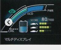 プリウスのインパネに表示されるメーターの意味について詳しい方にお聞きします このメーターの表示はEVで走行しているということはわかるのですが、PWRの手前まで伸びている青い表示はどういった意味があるのですか?