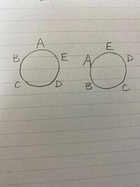 数学Aの円順列についてなのですが、 写真の2つでは別としてカウントしているのでしょうか? よろしくお願いします(-_-)
