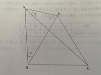 有識者の方、どうか教示お願い致します。 図の角ウの大きさを、角アを用いないで数字でお願いします。△BADは二等辺三角形、△DBCは正三角形です。