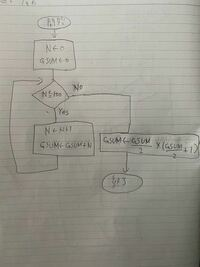 1から100までの偶数の総和を求めるフローチャートを書いたのですが、これで合ってますか? アルゴリズム データ構造 フローチャート 流れ図 流れ図