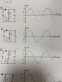 電子回路のクリッパー回路?がよく分からないので簡単に教えて欲しいです! ①ではグラフのv軸は5から始まってますが、②ではなぜ0から始まるのか。 ダイオードの向きが+から-だと波形が上向きになって、-から+だと下向きの波形になるということくらいしか知りません。 分かる方いましたら教えて下さい。