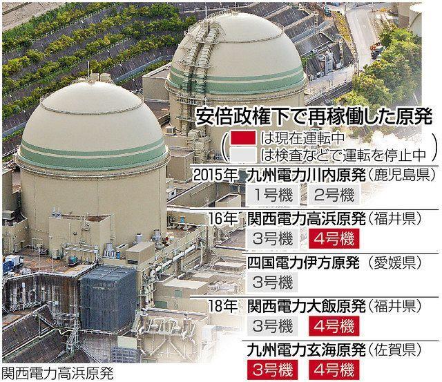 以下の東京新聞政治面の記事を読んで、下の質問にお答え下さい。 https://www.tokyo-np.co.jp/article/53556?rct=politics(<一強の果てに 安倍政権...