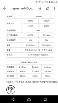 家庭用溶接機について質問します。写真の資料の溶接機を検討しています。家庭用コンセント125v15Aで使用したいのですが、可能でしょうか? 可能ならAの調整はどこまでが限界なのか?詳しい方宜しくお願い致します。