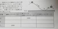 表の空欄を埋めてくださいお願いします。 運動エネルギー、重力による位置エネルギー、力学的エネルギー