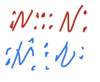 窒素の電子式について質問です。 図の赤のように三重結合を書くのは不正解ななでしょうか? 答えは青でした。