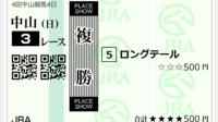 中山3R、添付馬券をどう思いますか?  厳しいです。。  残り300円なり。。。