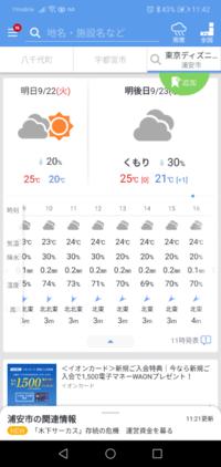 23日にディズニーランドへ行くのですが、傘やレインコートは必須ですか? 雨、降りますよね(^_^;)