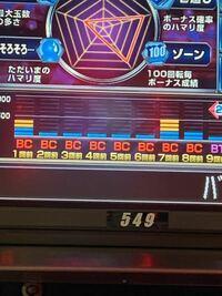 バジリスク絆2 8するー!?!? 分かる方いませんか?