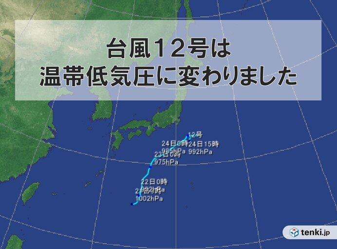 この台風12号の敗因は何か?