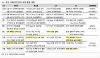 この画像と一緒に 「BIGBANGカムバ?」のような文が投稿されていたのですが、全く韓国語が読めないので何が書いてあるのか分かりません。  この画像は何が書かれてるかわかる方いますか?  また、この画像にBIGBANGが復活するという内容のことは書かれていますか?  回答お待ちしています。