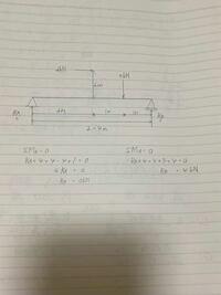 単純梁の計算です この場合のA点、B点に働く鉛直反力の大きさはこの計算方法であっていますか? 数字は適当にあてはめただけなので変かもしれませんが。 計算方法があっているか知りたいです