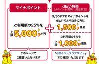 マイナポイントのd払いチャージで2万円したのですが5000ポイントは入ったんですけど右に書いてある1500pと1000pまだ入ってこないんですけどなぜですかね?
