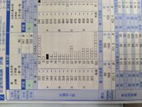 8月の高3全統模試テスト模試の結果が返ってきたのですが、第一志望の九州大学工学部の判定が今までずっとD判定だったのが突然A判定になりました。総得点は589/900(全国平均465?)と特別わ高いわけでもなく、9月に 受けたベネッセ駿台共通テスト模試では583/900で限りなくCに近いD判定とかでした。 全統模試の方が受験する人らのレベルがベネッセの模試よりも高く、ほぼ同じ点数を取った場合全統...