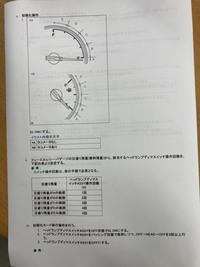 ハイエース5型のヘッドライトレベリングコンピュータ初期化についてメーカーの資料通り手順をふんでも、初期化モードに移行しないです。 原因わかる人いませんでしょうか?