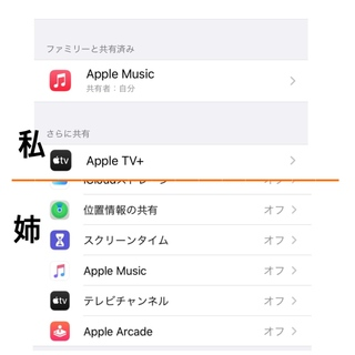 ファミリー 追加 ミュージック アップル