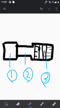 結露防止のレンズヒーターについてですが、適切な装着位置を教えて下さい。 雑な絵ですが、下の絵を参考に回答いただけるとありがたいです。  ①レンズフード ②レンズの伸びるところ ③マウント部に近い方  nikkor ...
