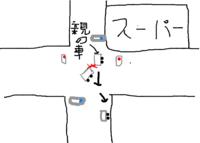 交通事故の警察の対応について。 もう過ぎた話ですが、親が車で信号を青で直進。 対向車は右に曲がり前方、対向車(親の車)を確認もせず曲がってきて接触事故起こしました。 交差点内って事もあり、邪魔だと思い、図のように直進して左側に寄って停車中に、対向車の車はそのまま逃走しました。 110番に電話して、事故発生場所言って警察が駆けつけました。 交差点角に大型スーパーがあり、警察は防犯カメラ等の確認...