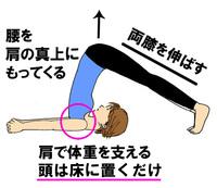 鋤のポーズ(ハラーサナ)で呼吸が出来ません。 パソコンに向かっていることが多いのでスポーツジムで肩甲骨回り、首回りのストレッチは丁寧に行っていました。 ある程度の体の柔軟性や体幹はあるつもりです。 あるストレッチ動画でヨガのポーズではありませんが、足を頭の上に持っていく動作が出来ず、探している内にヨガに鋤のポーズ(ハラーサナ)というのがあるのを知りました。首や肩、背中のあたりのストレッチに効...