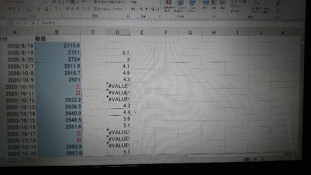 Excelの関数に関する質問です。 現在、高校の授業の関係で、土日を除く平日である数値を記録しています。 前日との差が分かるように、下のセルから上のセルを引き算しており、関数は上から下までコピーで行っています。 月曜から、前の金曜を引いた際に、「#VALUE!」ではなく、月曜から前の金曜の数値を引いた数値がでるようにするには、どのような関数を入力すれば良いのでしょうか? また、土日の「#VALUE!」を別の表記に変えることも可能なのでしょうか? 簡単な質問かもしれないのですが、Excelの知識が皆無なため、教えていただけると嬉しいです。 よろしくお願いいたします!