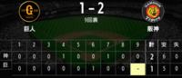 阪神勝利ですか?