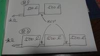 タンクに水を貯めて生活用水にする場合、図1のタンク2台の場合と図2のタンク3台の場合の出口の水圧は違いますか? タンクの水は全て満タン状態です。