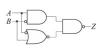 添付画像の論理回路の論理式と真理値表を教えてください。